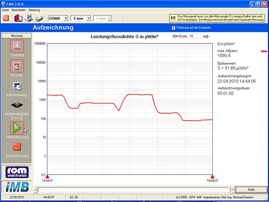 Langzeitaufzeichnung der Strahlungsintensität